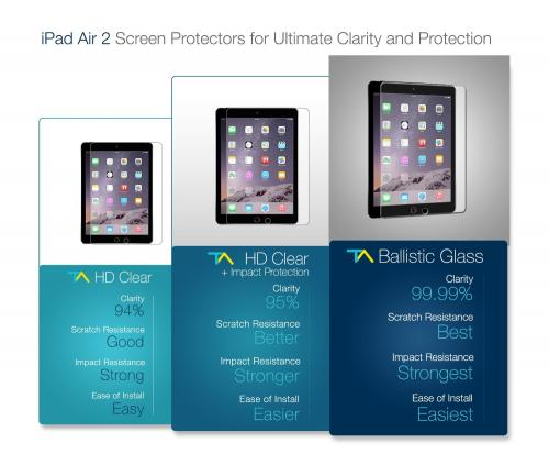 Tech Armor Apple Ipad Air 2 (generation 5 & 6) High Definition (hd) Clear Screen Protectors -- Maximum Clarity And Touchscreen Accuracy [2pack]