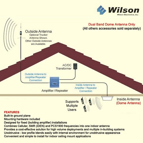 Wilson's Dual Band Dome Antenna 301121