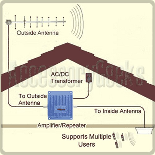Wilson 50dB In-Home Bi-Directional Amplifier Only, 801105
