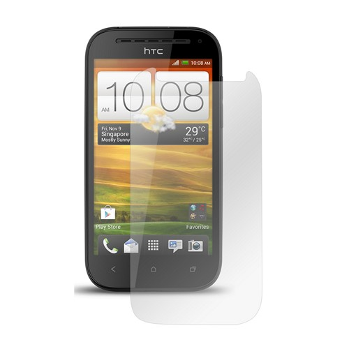 Anti-Glare Screen Protector for HTC One SV