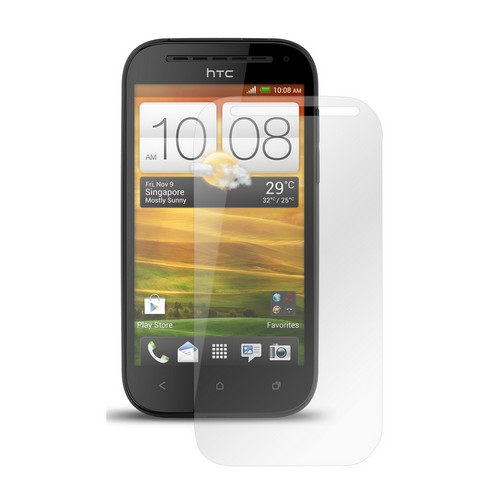 Clear Screen Protector for HTC One SV