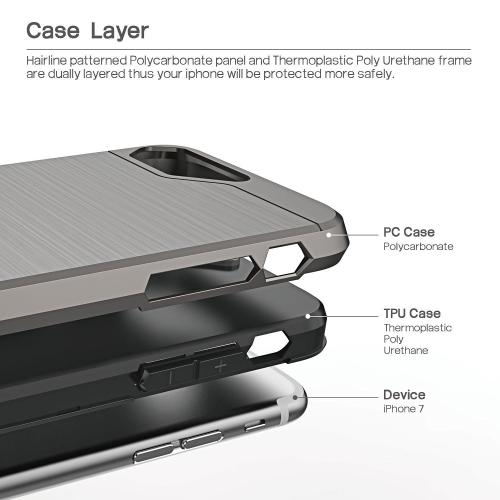 [Apple iPhone 7] (4.7 inch) Case, BEFROG [Titan Gray] Dual Layer Drop Protective Case [Armor Case] PC + TPU Bumper Case